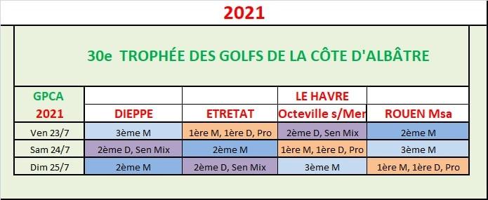 GPCA 2021 : LES DÉPARTS  !